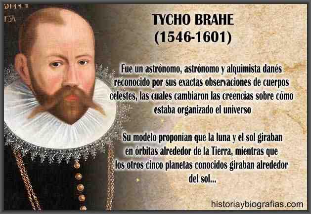 biografia Tycho Brahe astronomo