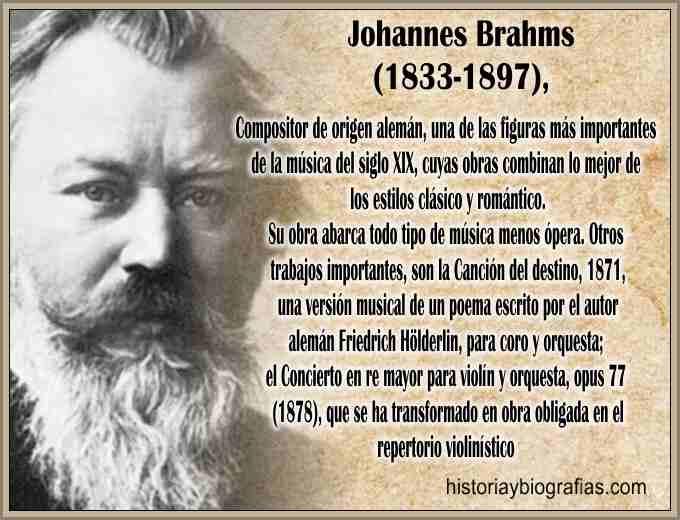 Biografia de Brahms Johannes Compositor Vida y Obra del Musico