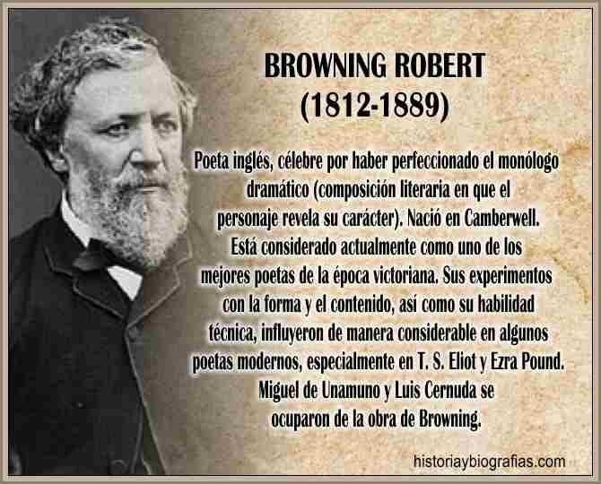 Biografia de Browning Robert