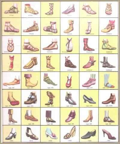 calzados en la historia