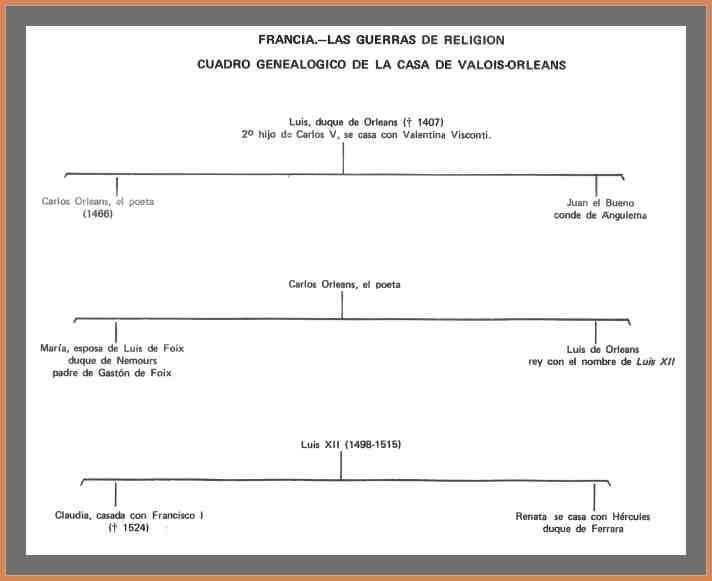 arbol genealogico valois de francia