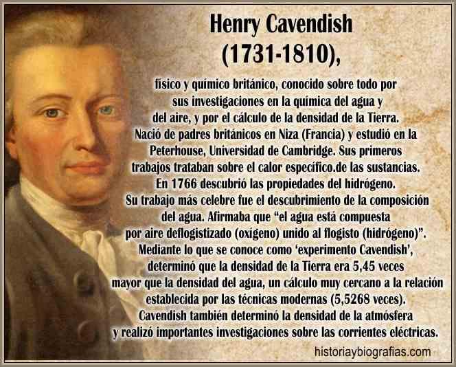 Balanza de Henry Cavendish Medir la Constante de Gravitacion ...