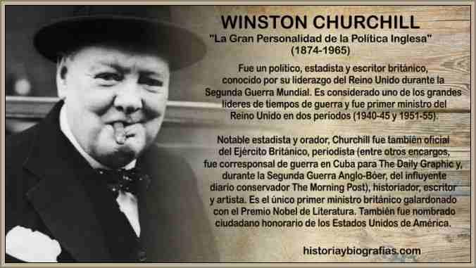 Biografía de Churchill Winston Resumen de su Vida Política y Personal
