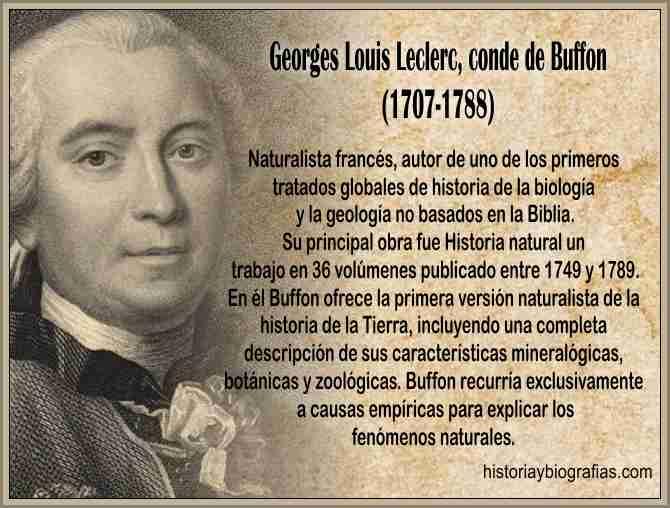 Biografia Georges Louis Leclerc, conde de Buffon