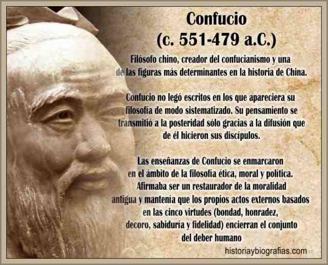 Biografia de Confucio :Caracteristicas de su Pensamiento y Doctrina –  BIOGRAFÍAS e HISTORIA UNIVERSAL,ARGENTINA y de la CIENCIA