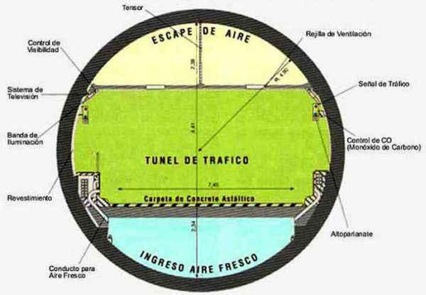 corte del tunel subfluvial parana santa fe