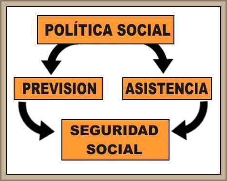 cuadro solidaridad social