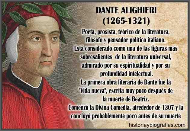 Biografia Dante Alighieri Poeta Italiano-Cronologia y Obra Literaria