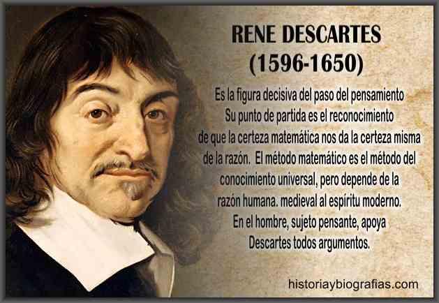 Biografía Descartes Rene El Racionalismo Ideas y Filosofia ...