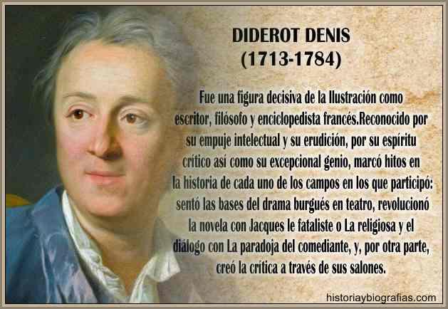 Biografia de Diderot Denis Filosofo y Literato Frances ...