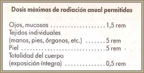 tabla dosis rayos x