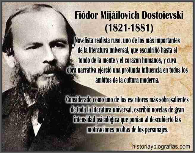 Biografia Mijáilovich Dostoievski escritor ruso