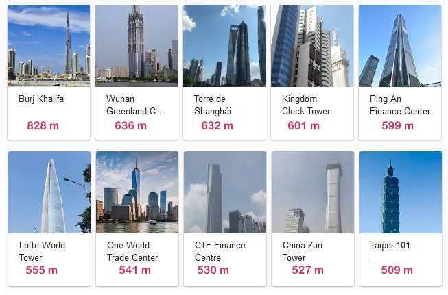 altos edificos del mundo