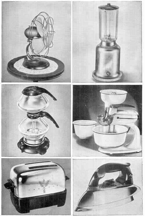 primeros artefactos elctricos para el hogar