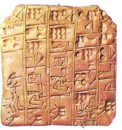 Historia de la Escritura Resumen Cronología y Evolucion