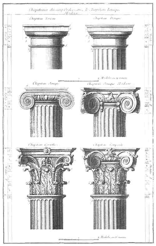 los tres estilos Arquitectonicos de las columas en Grecia Clásica