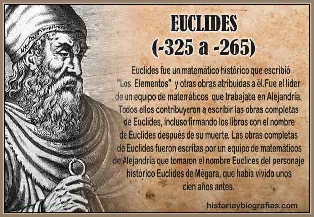 Biografia Euclides Fundador de la Geometria y Matematico Griego