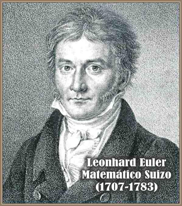 Euler  Leonhard Matematico Suizo