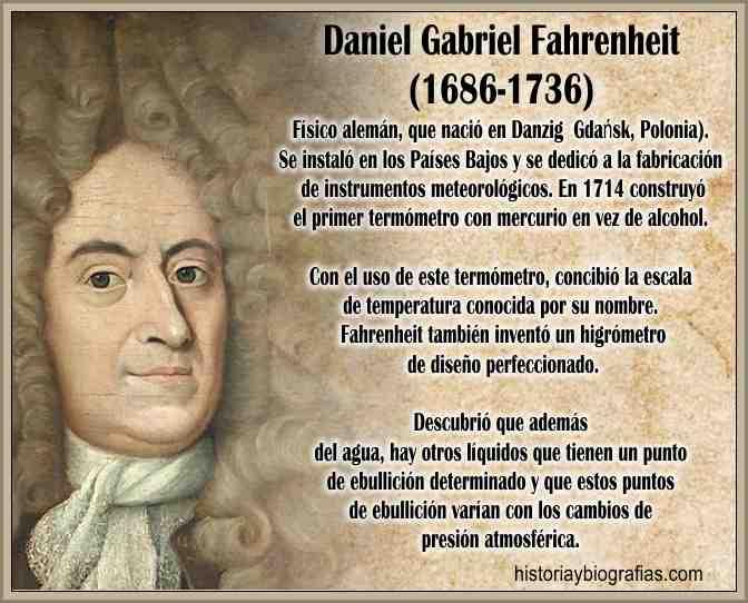 Biografia Fahrenheit Daniel