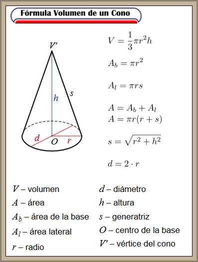 formula volumen cono