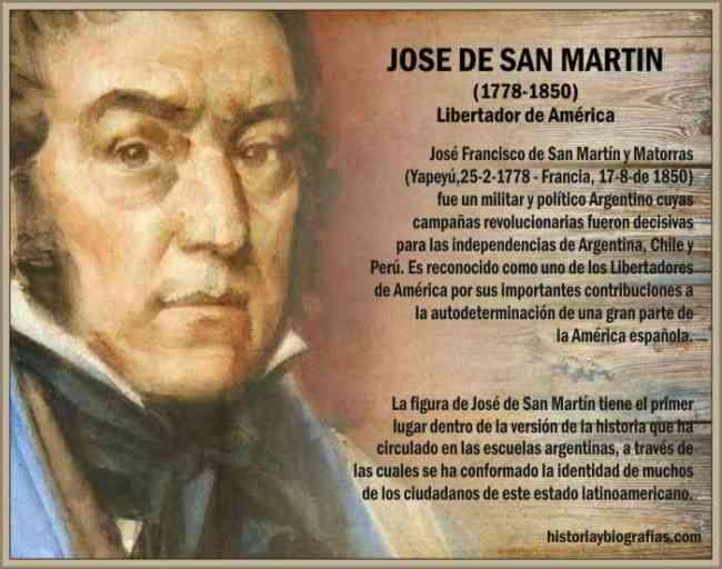 Cruce de los Andes Plan Continental del General San Martin