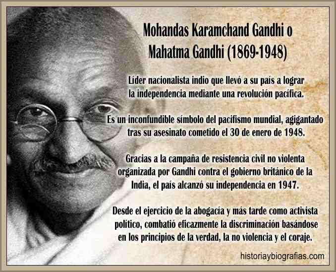 Biografia de Mahatma Gandhi Su Vida Por Independencia de la India