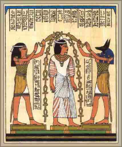 Faraon egipcio,Clasificacion de los Gobiernos: Concepto, Historia y Tipos