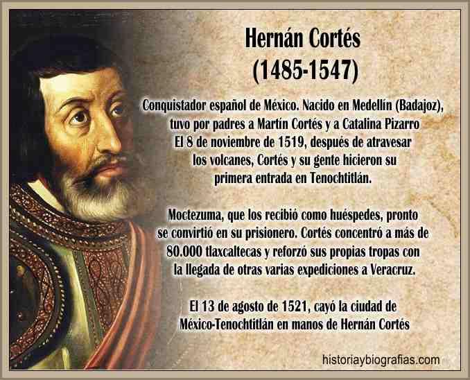 Hernan Cortes Conquistador Español