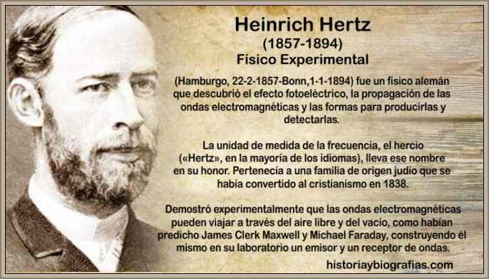 Biografia de Hertz Heinrich Resumen de sus Experimentos Cientificos