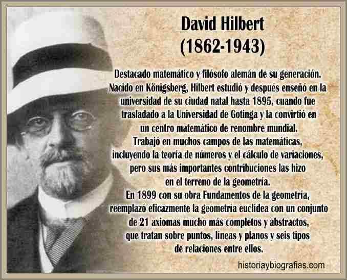 Vida de Hilbert David Logros Matematicos - Resumen Biografico