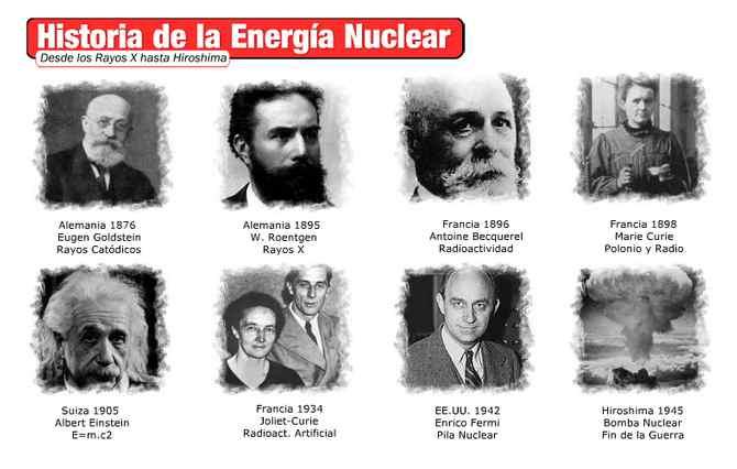 historia energia nuclear