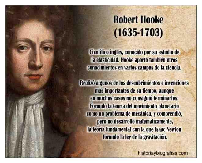 Biografia de Hooke Robert Vida y Obra Cientifica