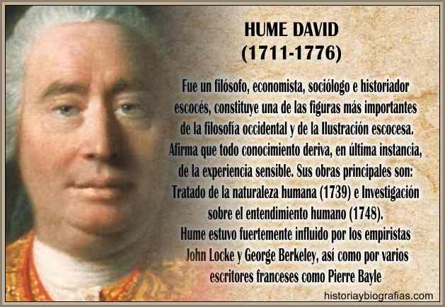 Biografia de Hume David Resumen de su Filosofia e Historia – BIOGRAFÍAS e  HISTORIA UNIVERSAL,ARGENTINA y de la CIENCIA