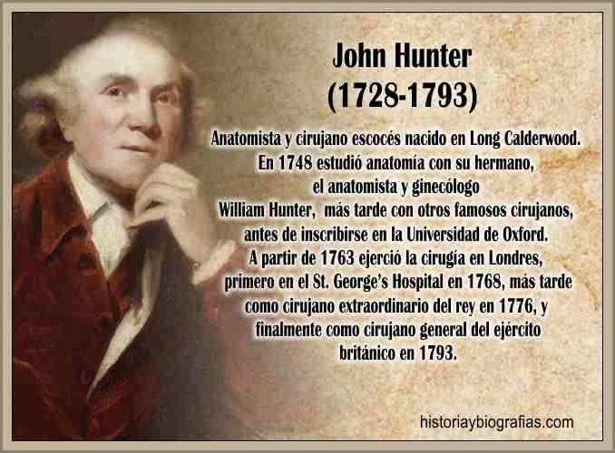Biografia Hunter John Primer Cirujano Cientifico