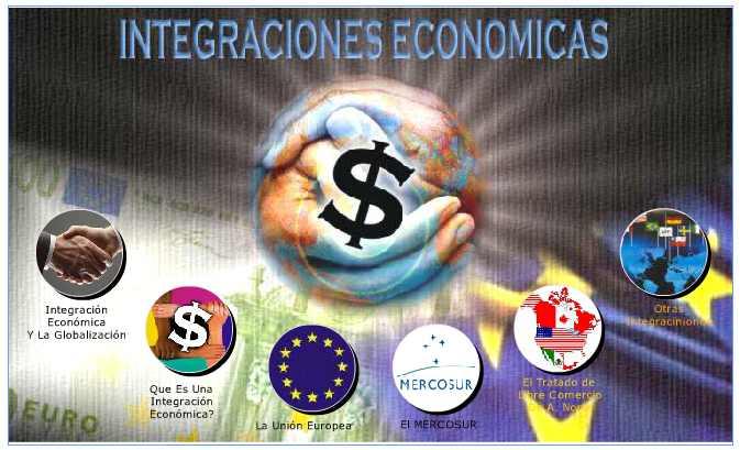Bloques de Integracion Economica y Paz de Latinoamerica