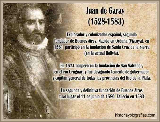 Juan de Garay Segunda Fundación de Buenos Aires-