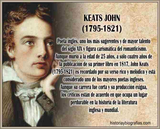Biografia de Keats John poeta