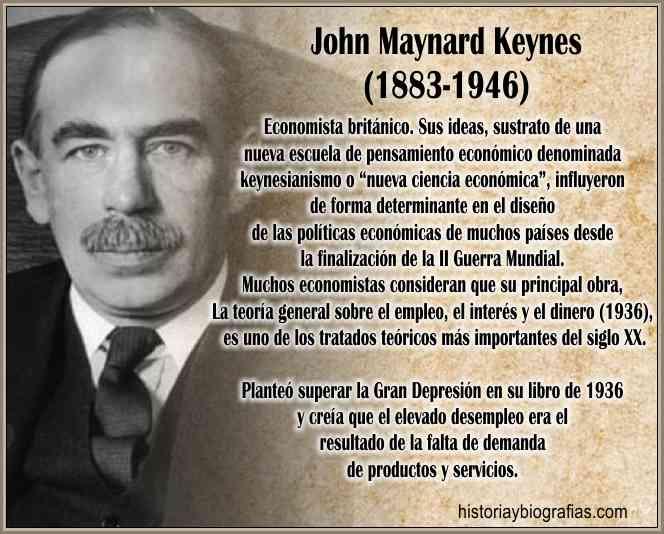 Teoria Economica de John Keynes El Estado de Bienestar New Deal –  BIOGRAFÍAS e HISTORIA UNIVERSAL,ARGENTINA y de la CIENCIA