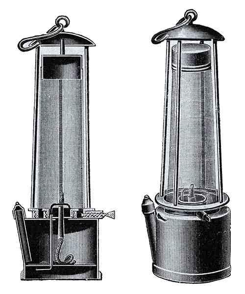 esquema lampara del minero