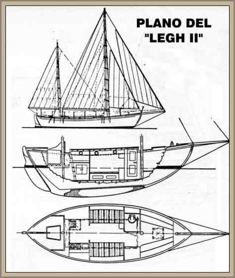 plano del legh II de Vito Dumas