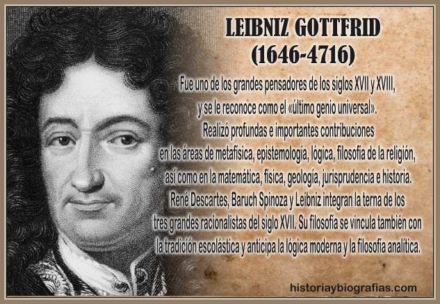 Historia del Calculo Diferencial Matematico Biografia de LEIBNIZ