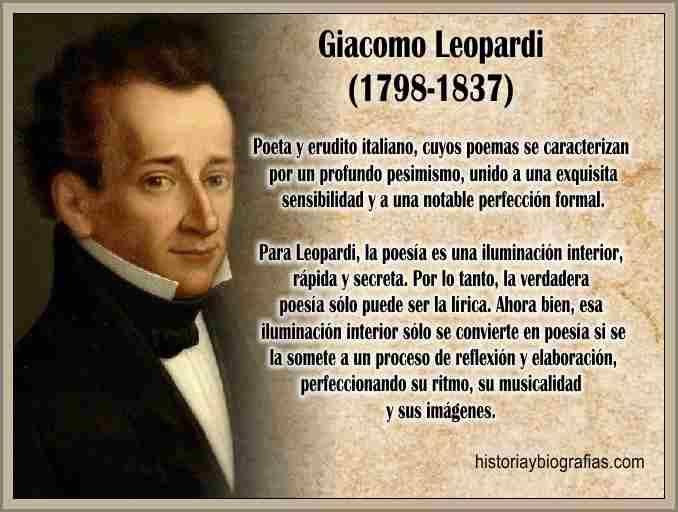 Biografia de Leopardi Giacomo