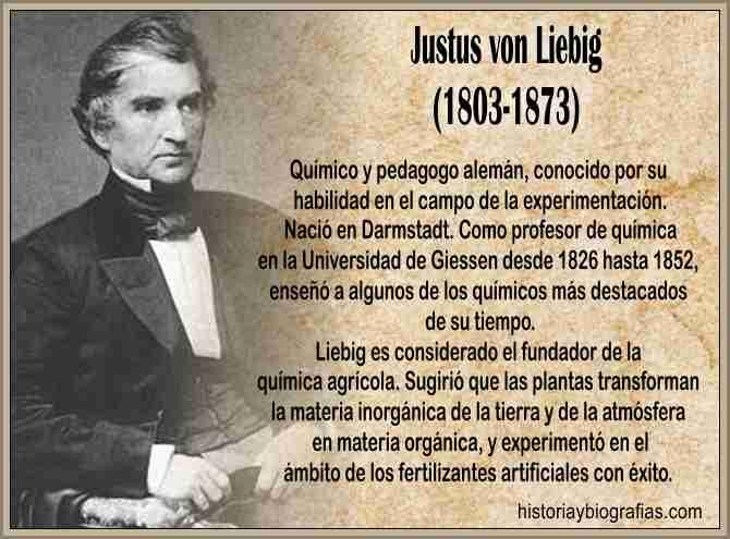 Biografia de Liebig Von Justus Quimico