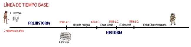 //historiaybiografias.com/archivos_varios5/linea_tiempo_ninos1.jpg