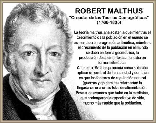 Biografia y Teoria de Malthus Teoria Poblacional Economista Britanico