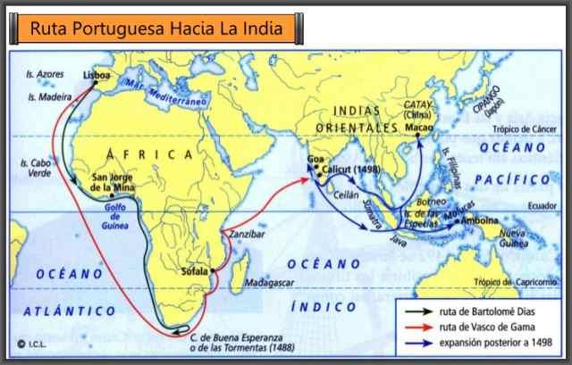 mapa ruta portuguesa hacia la india