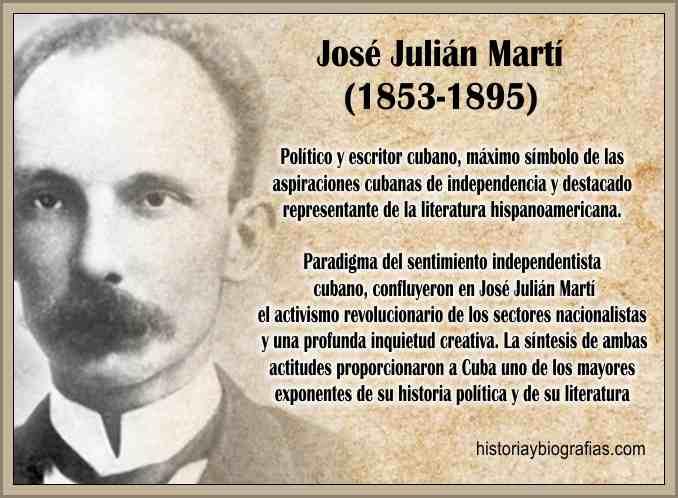 Biografía de José Martí Poeta y Politico Cubano Resumen