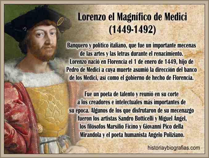 Mecenas Italianos La Familia Medicis en Florencia Italia Historia