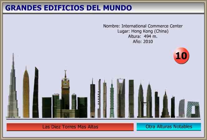 los edificios mas alto del mundo