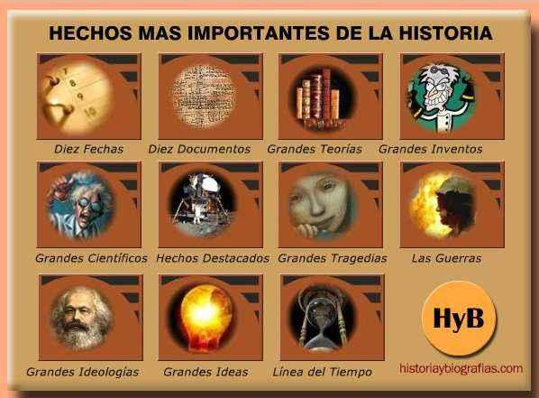 hechos y acontecimientos de la historia